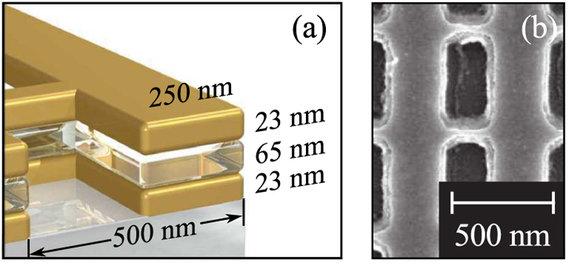 (а) Структура метаматериала (сетка из золота и оксида магния на основе из кварцевого стекла), (b) Фотография метаматериала, сделанная с помощью сканирующего электронного микроскопа.