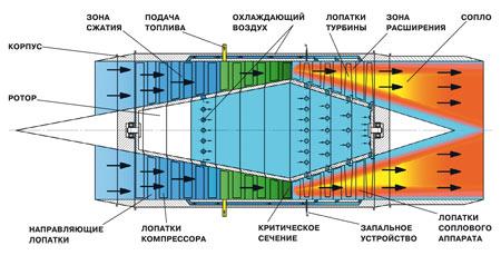 volvo 850 схемы электрических соединений 1993