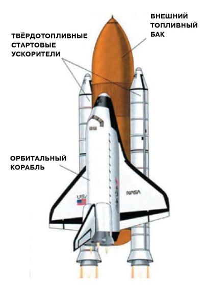 схема космического корабля