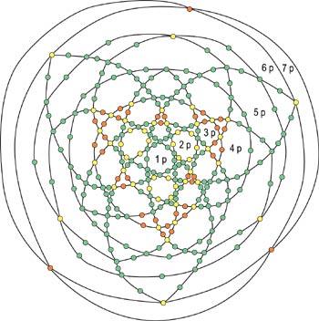 Фото 1. Схема 1. плетение яиц из бисера одного размера.