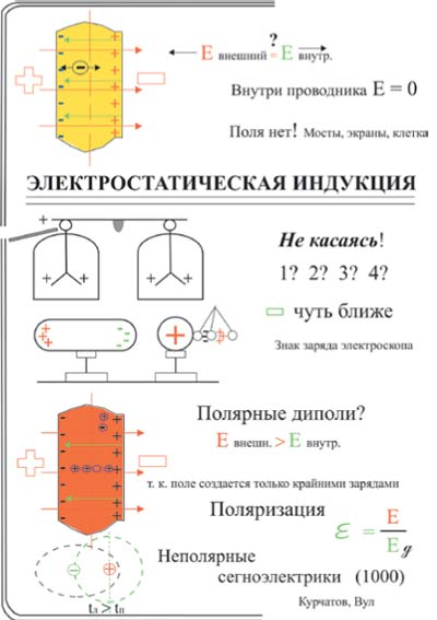 Опорные сигналы русский язык