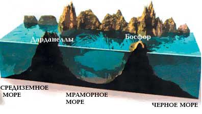 древнечерноморское пресноводное озеро соединилось со Средиземным и стало морем в результате природной катастрофы