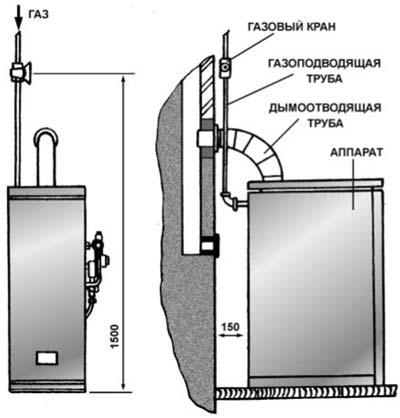 Подключение аппарата АОГВ-29 к