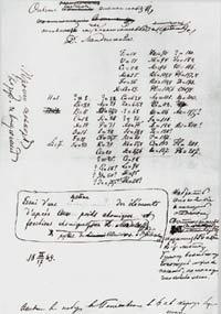 Современная форма таблицы Менделеева