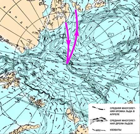 Схема дрейфа льда Северного