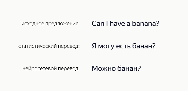 Яндекс.Переводчик начал использовать нейронную сеть | Наука и жизнь