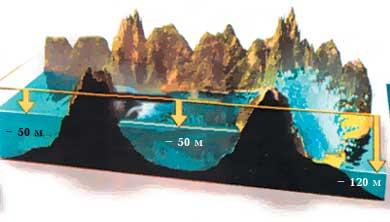 прорыв соленых вод Средиземного моря в замкнутый пресноводный древнечерноморский бассейн