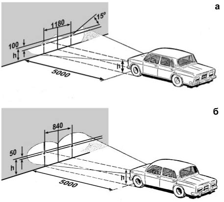 """Подойдет такая схема для регулировки фар Depo на T1.  Регулировка фар автомобиля  """"Жигули """": а - ближний б - дальний."""