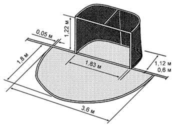 Размер хк ворота железные и металлические вороты с фот
