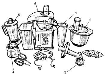 Комбайны кухонные с соковыжималкой с