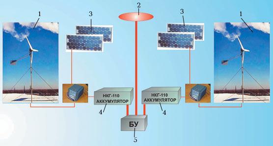 солнечные батареи схема - Схемы.