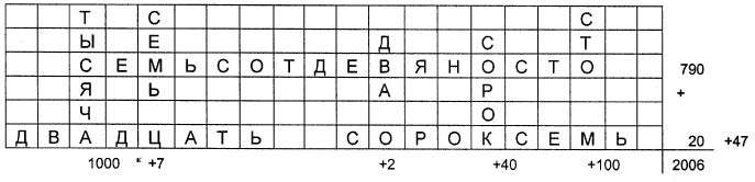 двадцать второй заочный чемпионат россии по решению головоломок как