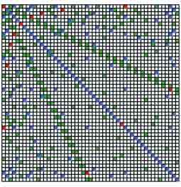 Таблица пифагора калькулятор
