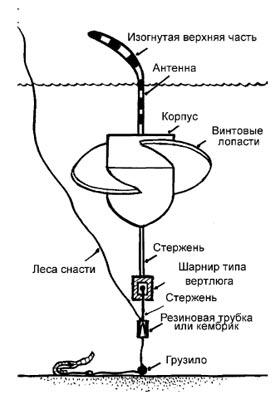 ФОРМУЛА ИЗОБРЕТЕНИЯ Наука и жизнь