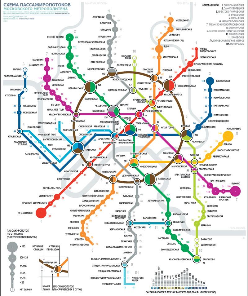 метро близка к пределу,