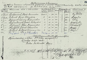Фронтовая раздаточная ведомость с именем Кондратюка, датируемая январем 1942 года.