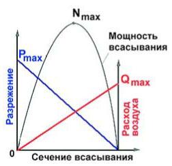 Дайсон кондиционер сервисный центр dyson москва марксистская