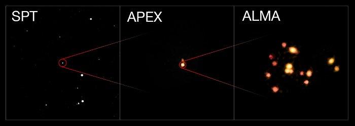 Изображения группы сливающихся галактик, полученных на телескопах APEX,  ALMA и SPT (South Pole Telescope) (ESO/ALMA).