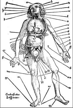 ДРАГОЦЕННЕЕ МНОГИХ (МЕДИЦИНСКИЕ ХРОНИКИ) | Наука и жизнь