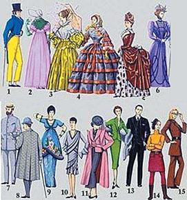 модные тенденции одежды в этом году