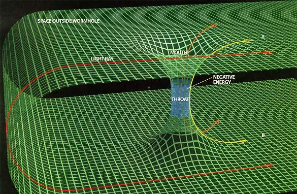 Топологическое представление кротовой норы в двумерном пространстве. Источник: Flickr.com