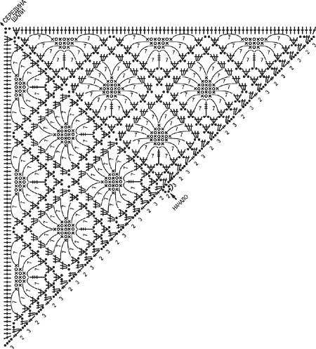 Узор крючком схемы шаль