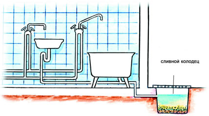 Водопровод для детей