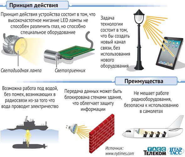 Інформаційні технології в освіті