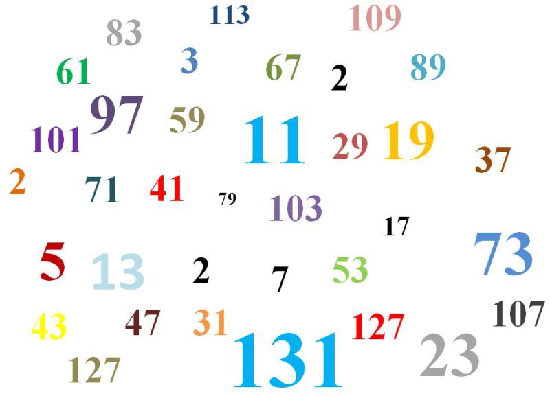 шпаты простые числа картинки генетический шторм
