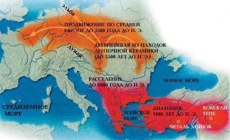 распространение земледелия в Южной и Центральной Европе после Черноморского потопа