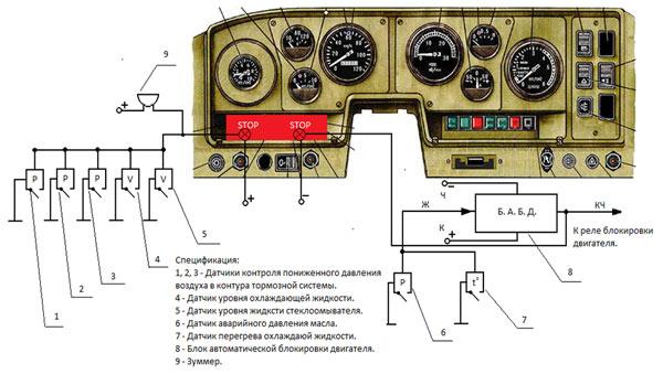 на автомобиле Урал-4320.