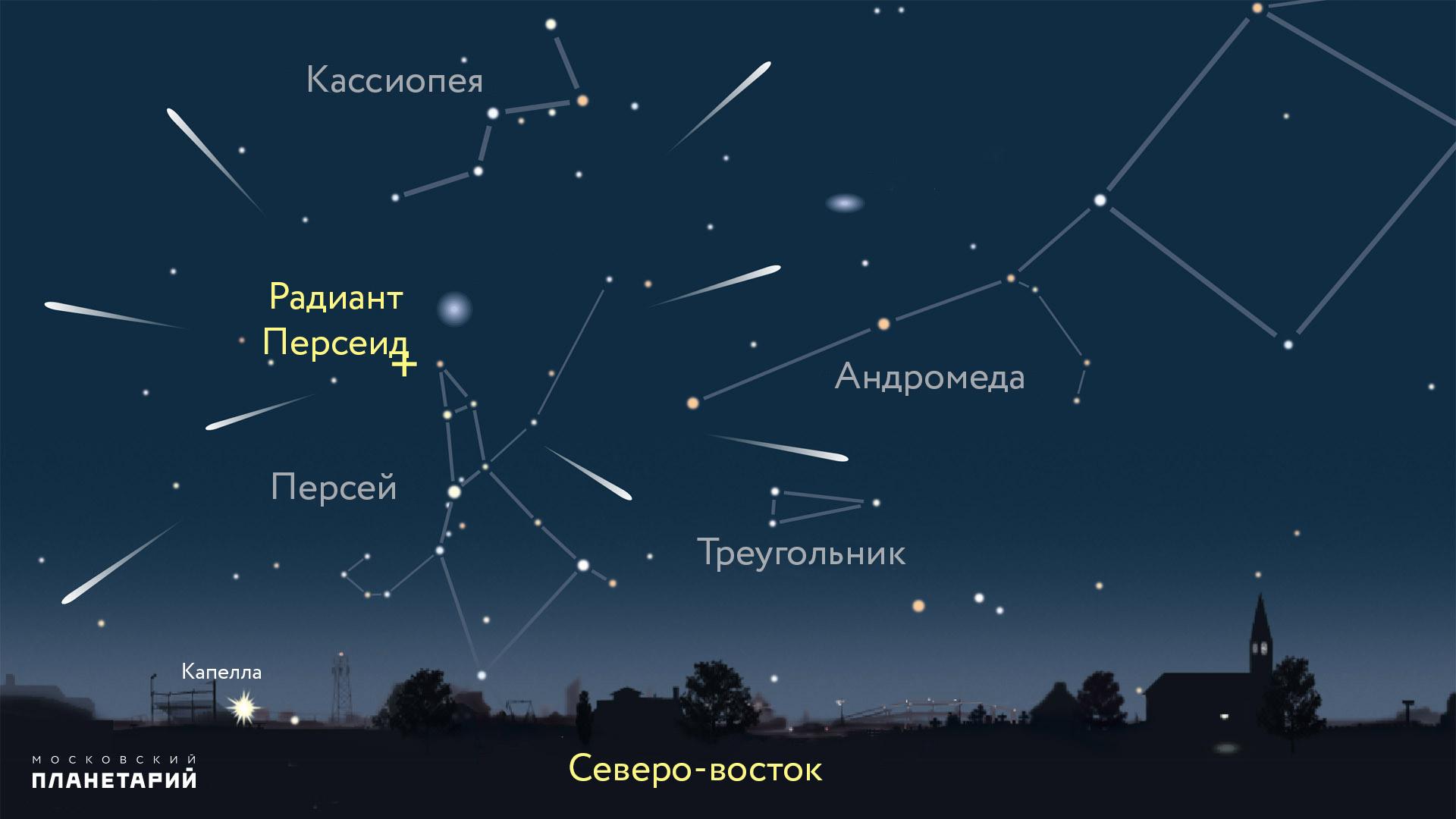 Августовский звездопад: когда, где икак смотреть