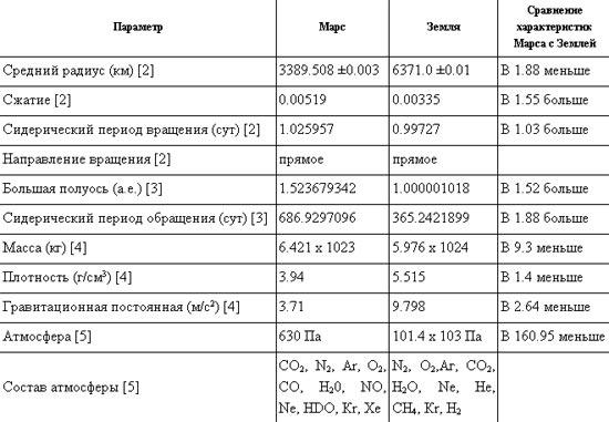 Схема работы диска Брауна.