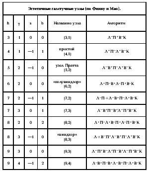 все буквы в физике - фото 9