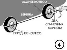 Схождения колес своими руками