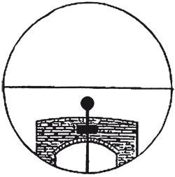 Что было видно через телескоп во время эксперимента по проверке шарообразности Земли. Рисунок А. Уоллеса.