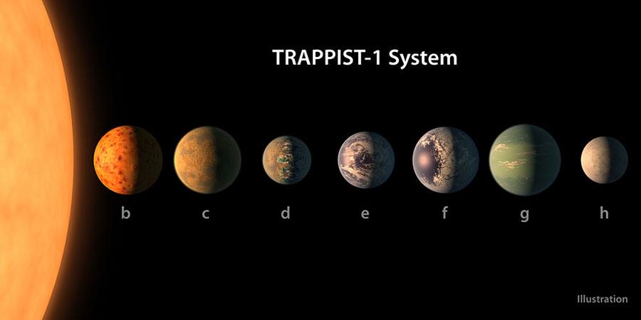 NASA, экзопланеты и инопланетяне | Наука и жизнь